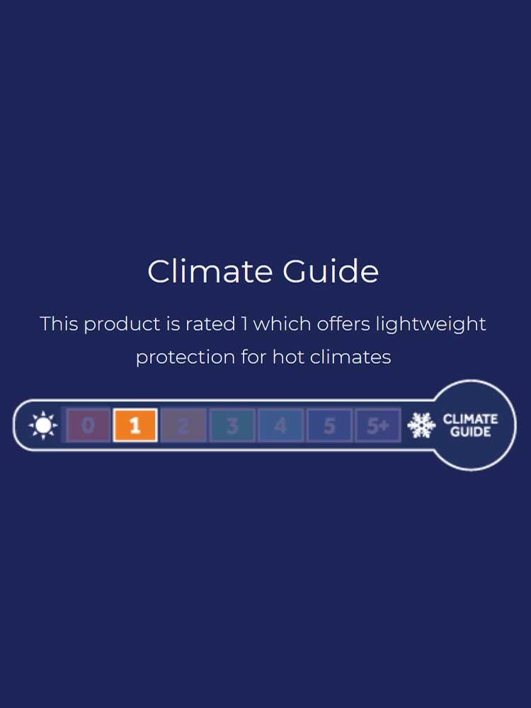 SEALSKINZ Climate Contol Guide 1
